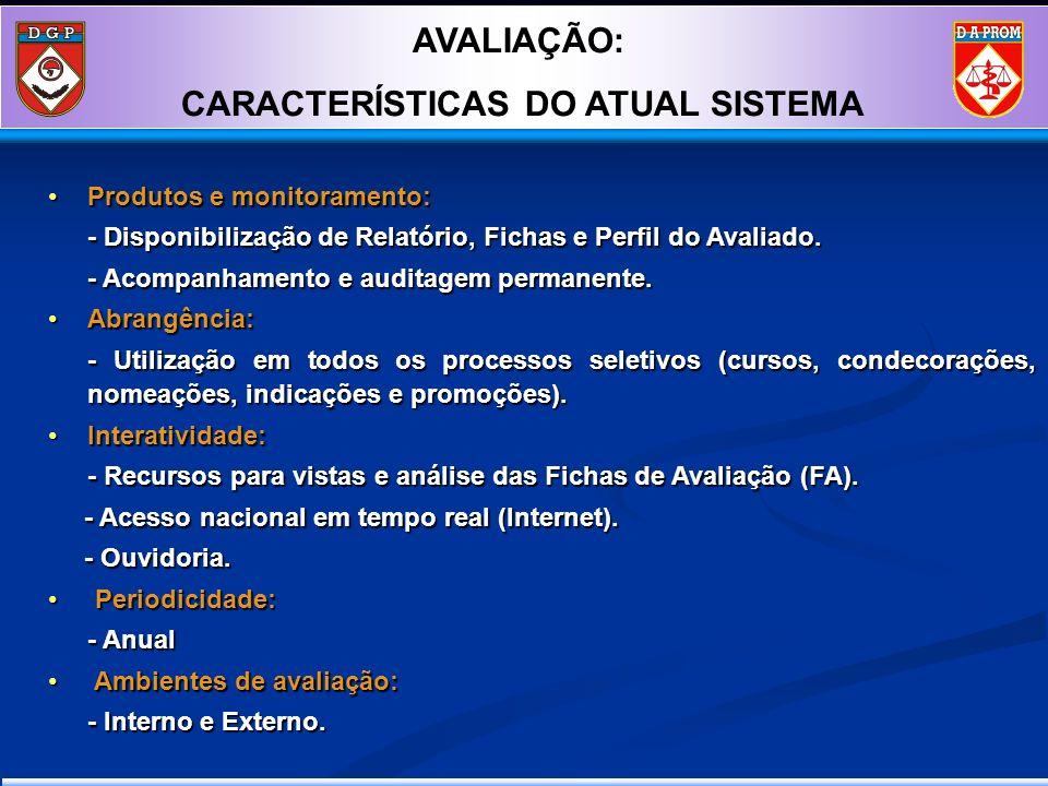 Produtos e monitoramento:Produtos e monitoramento: - Disponibilização de Relatório, Fichas e Perfil do Avaliado. - Acompanhamento e auditagem permanen