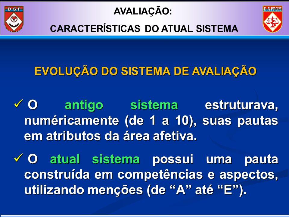 AVALIAÇÃO EVOLUÇÃO DO SISTEMA DE AVALIAÇÃO O antigo sistema estruturava, numéricamente (de 1 a 10), suas pautas em atributos da área afetiva. O antigo