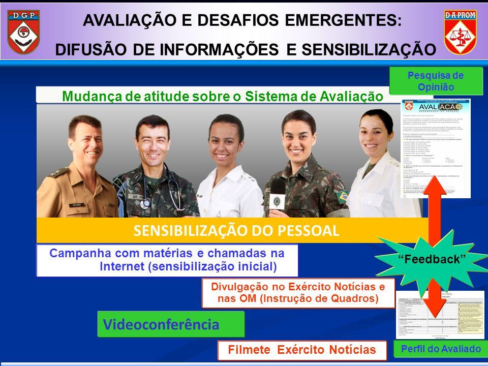 SENSIBILIZAÇÃO DO PESSOAL Campanha com matérias e chamadas na Internet (sensibilização inicial) Divulgação no Exército Notícias e nas OM (Instrução de