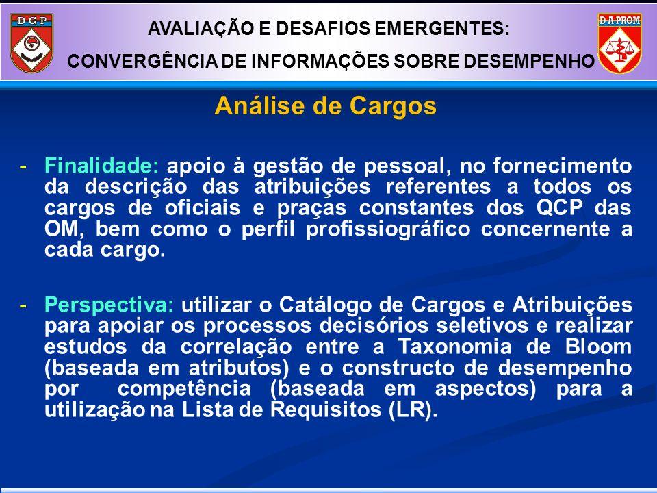 -Finalidade: apoio à gestão de pessoal, no fornecimento da descrição das atribuições referentes a todos os cargos de oficiais e praças constantes dos