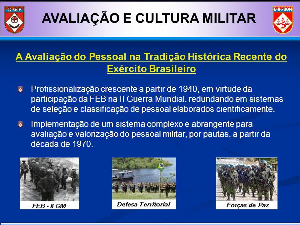 A Avaliação do Pessoal na Tradição Histórica Recente do Exército Brasileiro Profissionalização crescente a partir de 1940, em virtude da participação