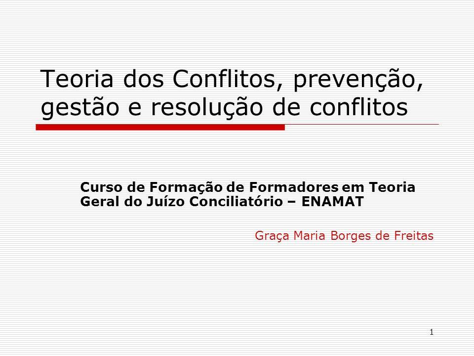 1 Teoria dos Conflitos, prevenção, gestão e resolução de conflitos Curso de Formação de Formadores em Teoria Geral do Juízo Conciliatório – ENAMAT Gra