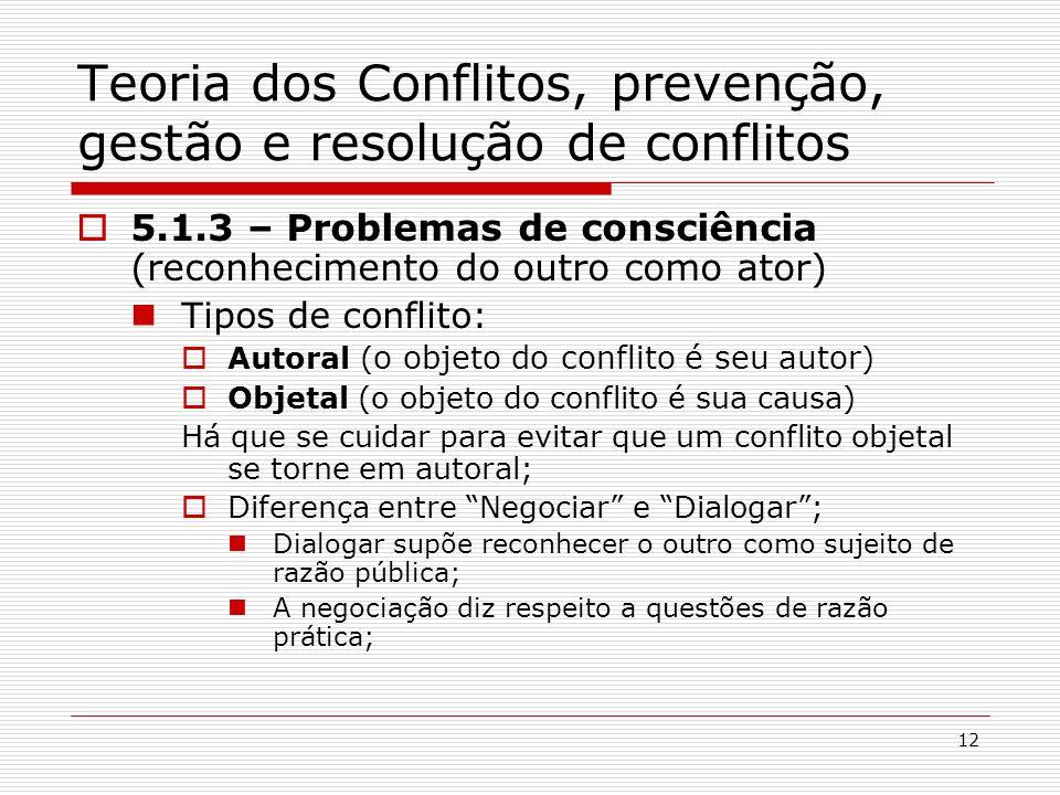 12 Teoria dos Conflitos, prevenção, gestão e resolução de conflitos 5.1.3 – Problemas de consciência (reconhecimento do outro como ator) Tipos de conf