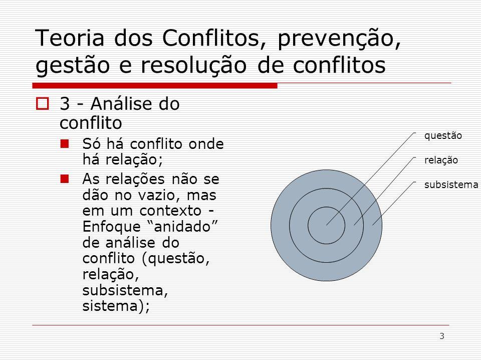 3 Teoria dos Conflitos, prevenção, gestão e resolução de conflitos 3 - Análise do conflito Só há conflito onde há relação; As relações não se dão no v
