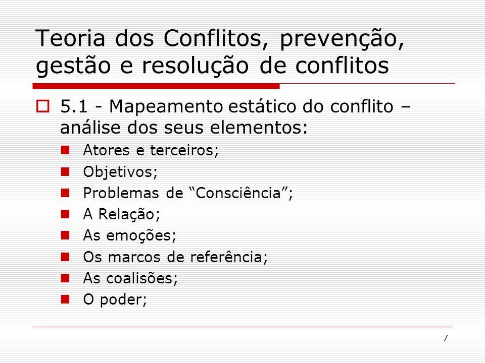 7 Teoria dos Conflitos, prevenção, gestão e resolução de conflitos 5.1 - Mapeamento estático do conflito – análise dos seus elementos: Atores e tercei
