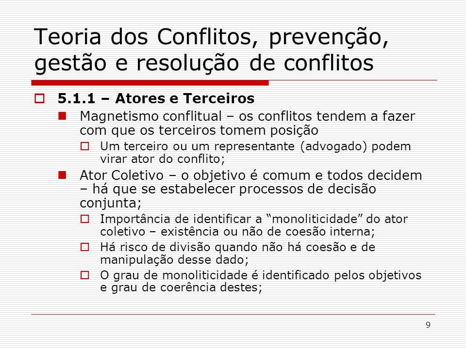 9 Teoria dos Conflitos, prevenção, gestão e resolução de conflitos 5.1.1 – Atores e Terceiros Magnetismo conflitual – os conflitos tendem a fazer com