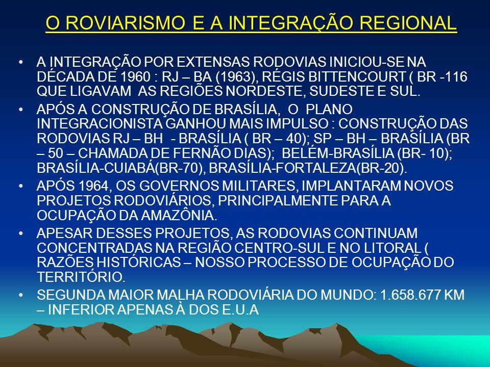 O ROVIARISMO E A INTEGRAÇÃO REGIONAL A INTEGRAÇÃO POR EXTENSAS RODOVIAS INICIOU-SE NA DÉCADA DE 1960 : RJ – BA (1963), RÉGIS BITTENCOURT ( BR -116 QUE