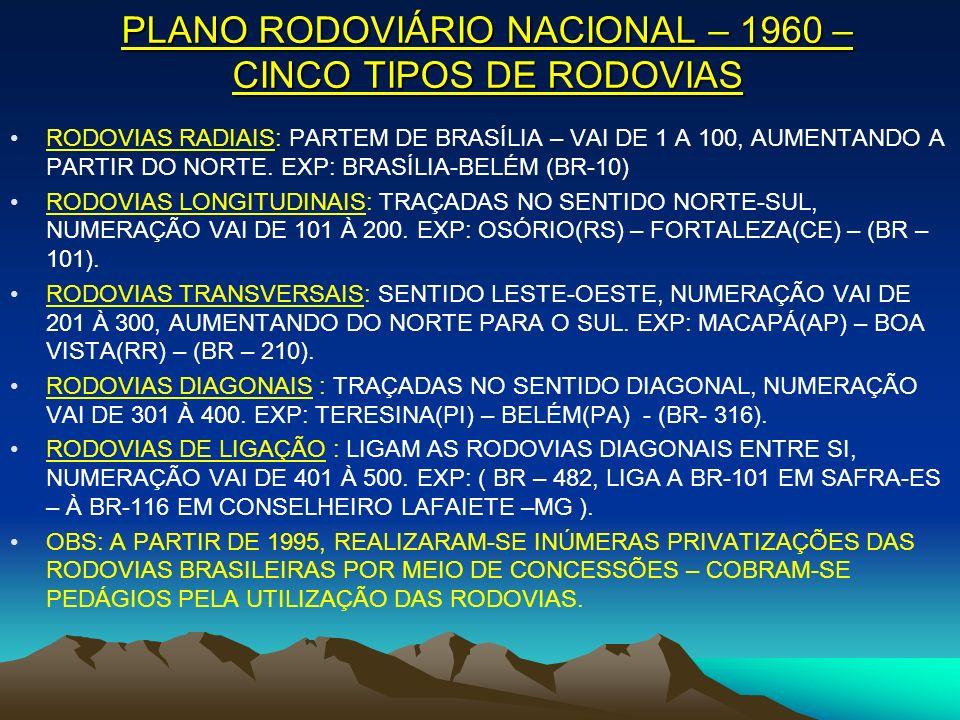 PLANO RODOVIÁRIO NACIONAL – 1960 – CINCO TIPOS DE RODOVIAS RODOVIAS RADIAIS: PARTEM DE BRASÍLIA – VAI DE 1 A 100, AUMENTANDO A PARTIR DO NORTE. EXP: B