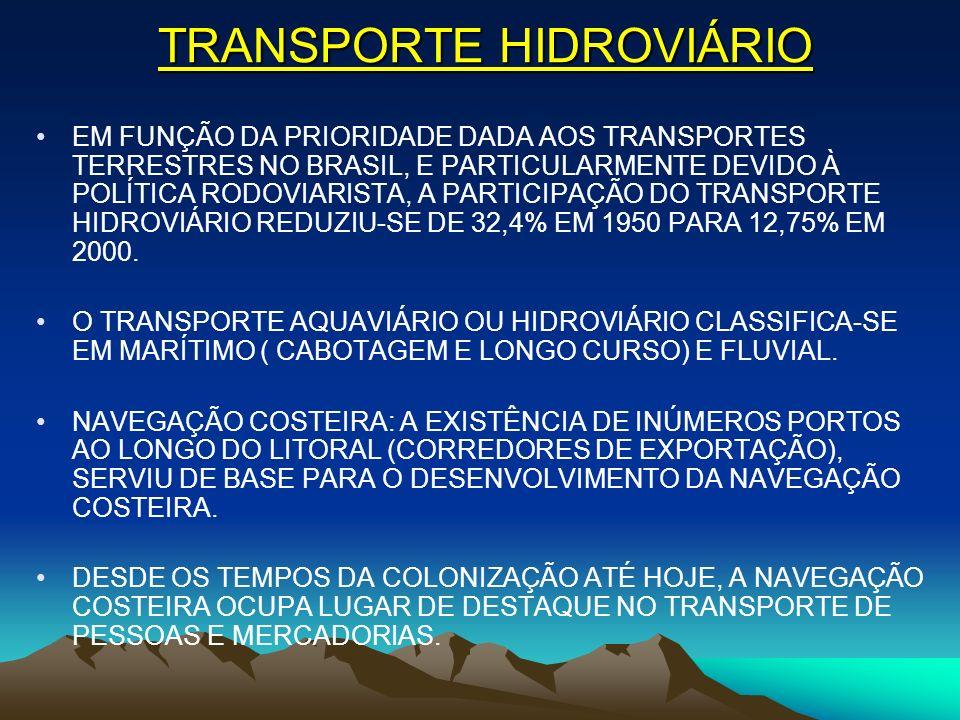 TRANSPORTE HIDROVIÁRIO EM FUNÇÃO DA PRIORIDADE DADA AOS TRANSPORTES TERRESTRES NO BRASIL, E PARTICULARMENTE DEVIDO À POLÍTICA RODOVIARISTA, A PARTICIP