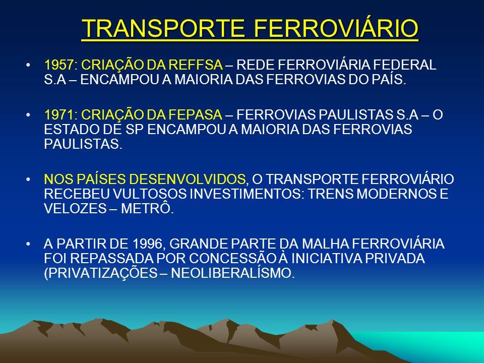 TRANSPORTE RODOVIÁRIO POLÍTICA DE TRANSPORTES: INÍCIO: 1920 –WASHINGTON LUIS – GOVERNAR É ABRIR ESTRADAS.