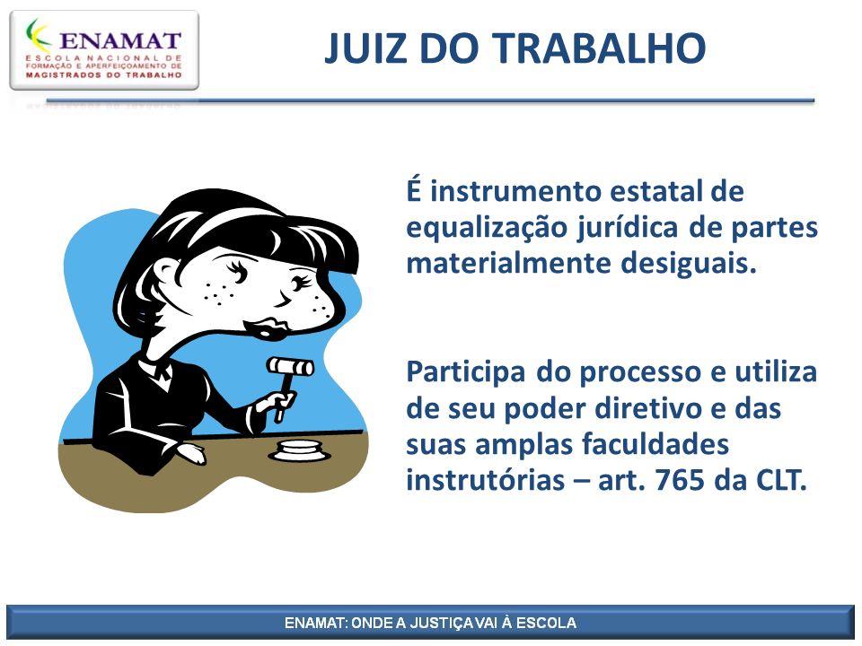 JUIZ DO TRABALHO É instrumento estatal de equalização jurídica de partes materialmente desiguais. Participa do processo e utiliza de seu poder diretiv