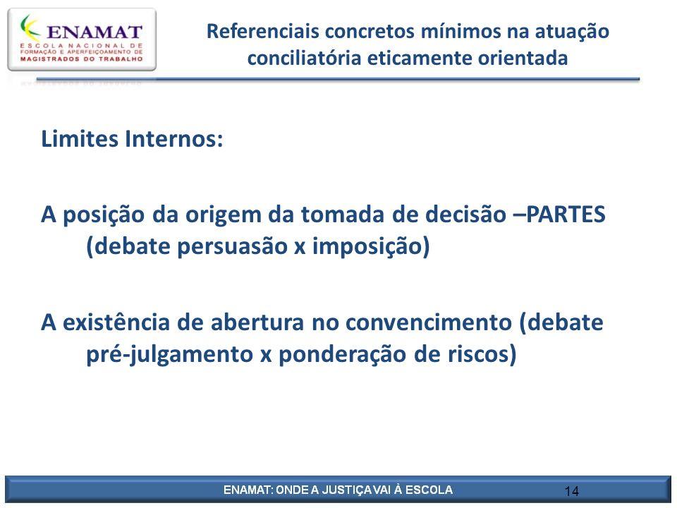 14 Referenciais concretos mínimos na atuação conciliatória eticamente orientada Limites Internos: A posição da origem da tomada de decisão –PARTES (de