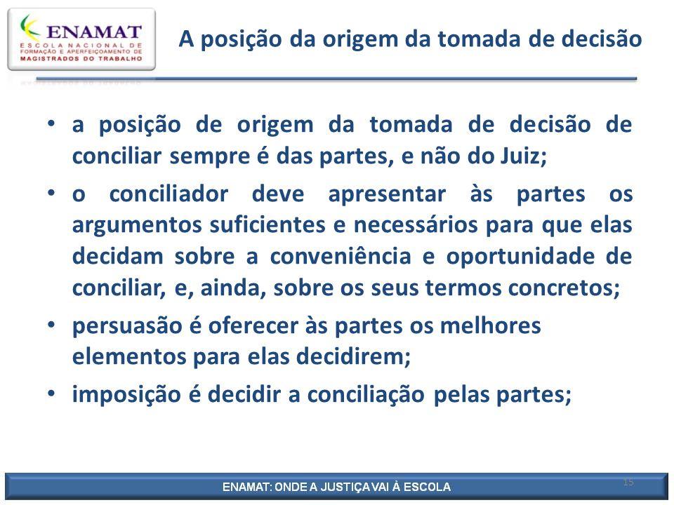 15 A posição da origem da tomada de decisão a posição de origem da tomada de decisão de conciliar sempre é das partes, e não do Juiz; o conciliador de