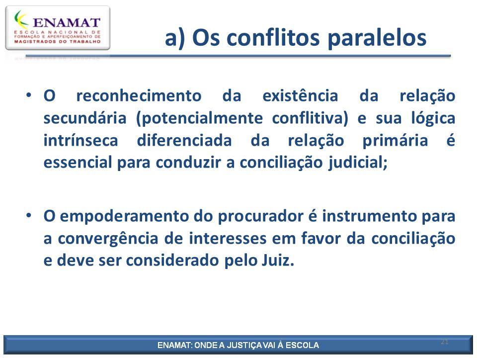 21 a) Os conflitos paralelos O reconhecimento da existência da relação secundária (potencialmente conflitiva) e sua lógica intrínseca diferenciada da