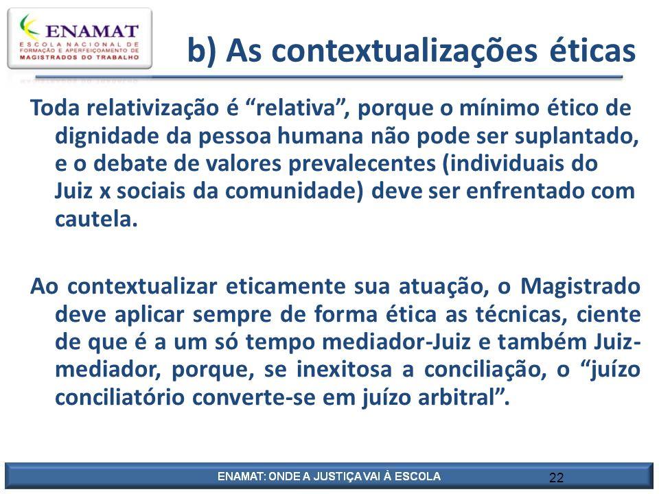 22 b) As contextualizações éticas Toda relativização é relativa, porque o mínimo ético de dignidade da pessoa humana não pode ser suplantado, e o deba