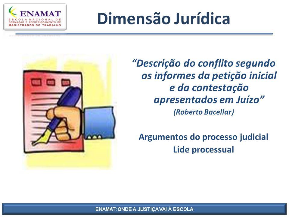Dimensão Jurídica Descrição do conflito segundo os informes da petição inicial e da contestação apresentados em Juízo (Roberto Bacellar) Argumentos do