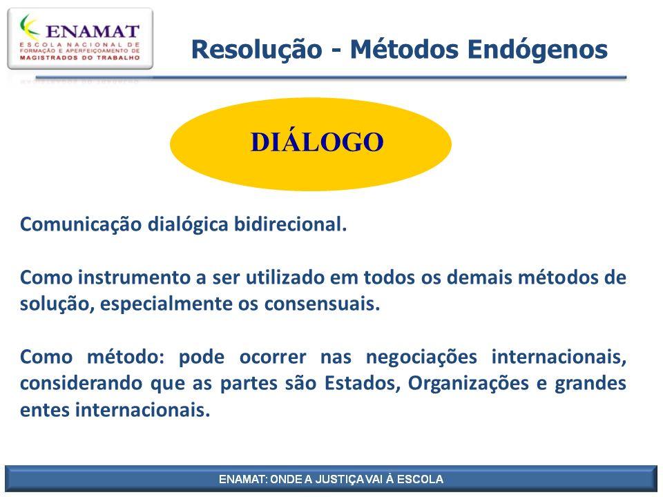 Resolução - Métodos Endógenos DIÁLOGO Comunicação dialógica bidirecional. Como instrumento a ser utilizado em todos os demais métodos de solução, espe