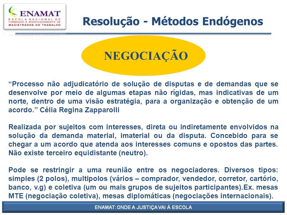 Resolução - Métodos Endógenos NEGOCIAÇÃO Processo não adjudicatório de solução de disputas e de demandas que se desenvolve por meio de algumas etapas