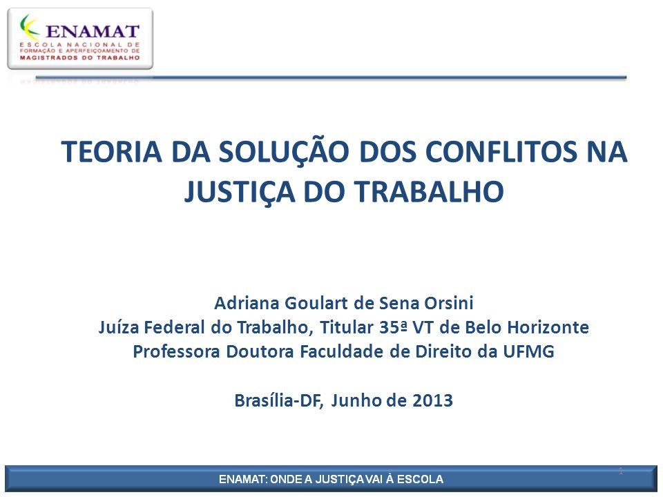 TEORIA DA SOLUÇÃO DOS CONFLITOS NA JUSTIÇA DO TRABALHO Adriana Goulart de Sena Orsini Juíza Federal do Trabalho, Titular 35ª VT de Belo Horizonte Prof