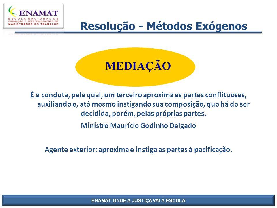 Resolução - Métodos Exógenos MEDIAÇÃO É a conduta, pela qual, um terceiro aproxima as partes conflituosas, auxiliando e, até mesmo instigando sua comp