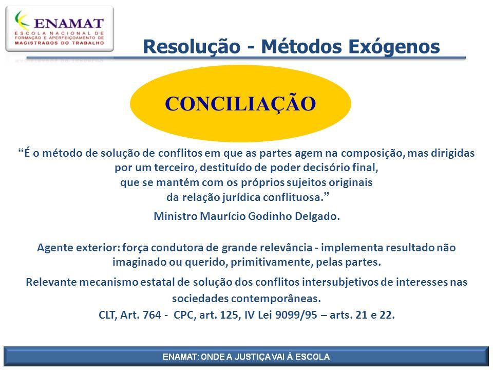 Resolução - Métodos Exógenos CONCILIAÇÃO É o método de solução de conflitos em que as partes agem na composição, mas dirigidas por um terceiro, destit