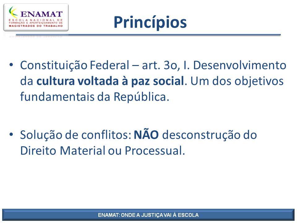 Princípios Constituição Federal – art. 3o, I. Desenvolvimento da cultura voltada à paz social. Um dos objetivos fundamentais da República. Solução de
