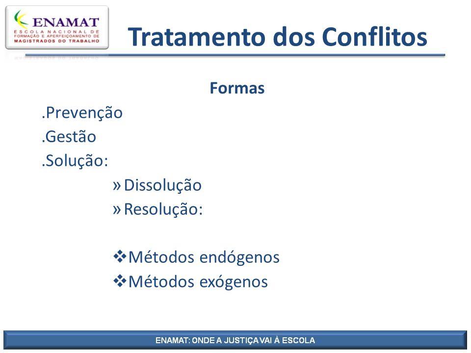 Tratamento dos Conflitos Formas.Prevenção.Gestão.Solução: » Dissolução » Resolução: Métodos endógenos Métodos exógenos
