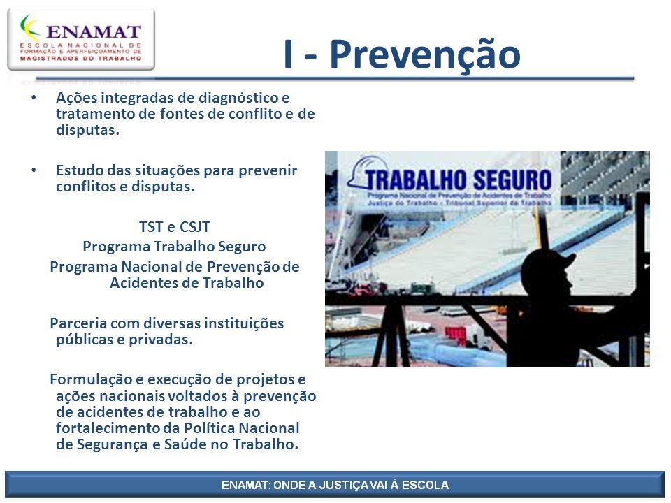 I - Prevenção Ações integradas de diagnóstico e tratamento de fontes de conflito e de disputas. Estudo das situações para prevenir conflitos e disputa