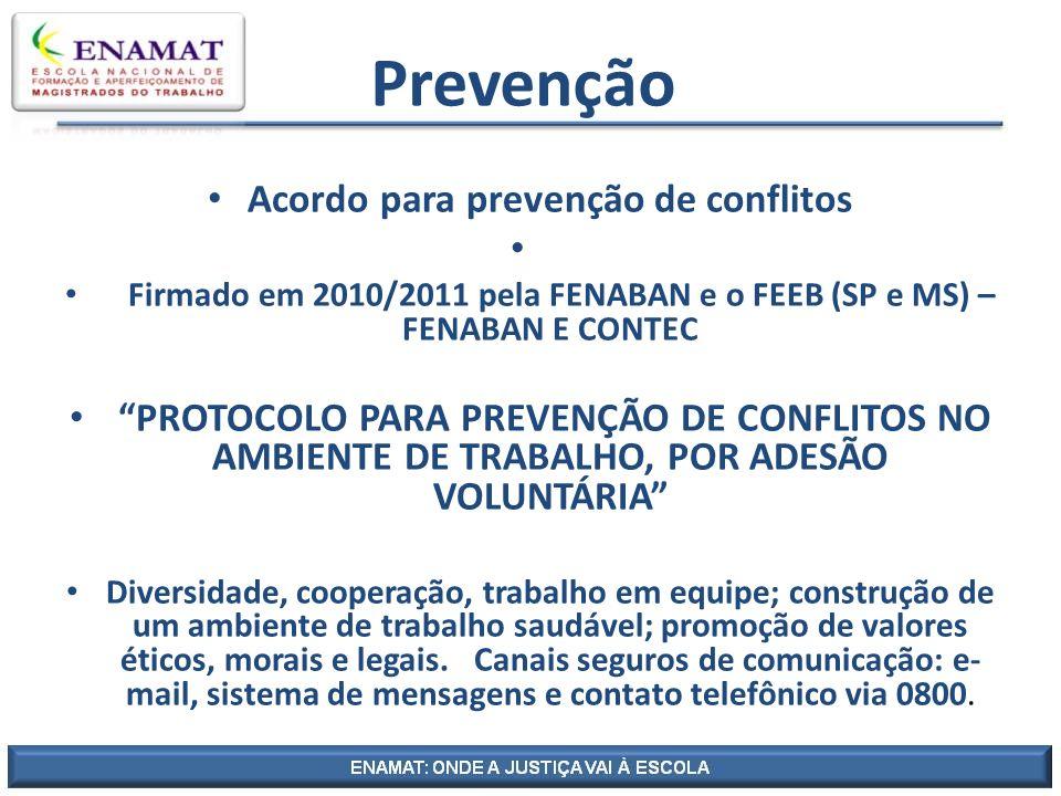 Prevenção Acordo para prevenção de conflitos Firmado em 2010/2011 pela FENABAN e o FEEB (SP e MS) – FENABAN E CONTEC PROTOCOLO PARA PREVENÇÃO DE CONFL