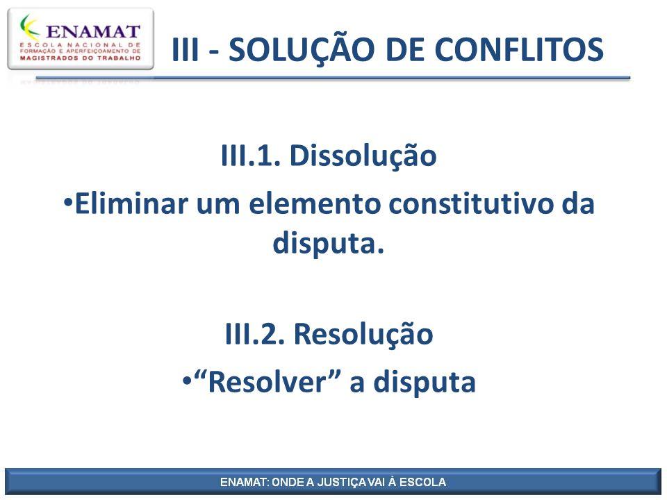 III - SOLUÇÃO DE CONFLITOS III.1. Dissolução Eliminar um elemento constitutivo da disputa. III.2. Resolução Resolver a disputa