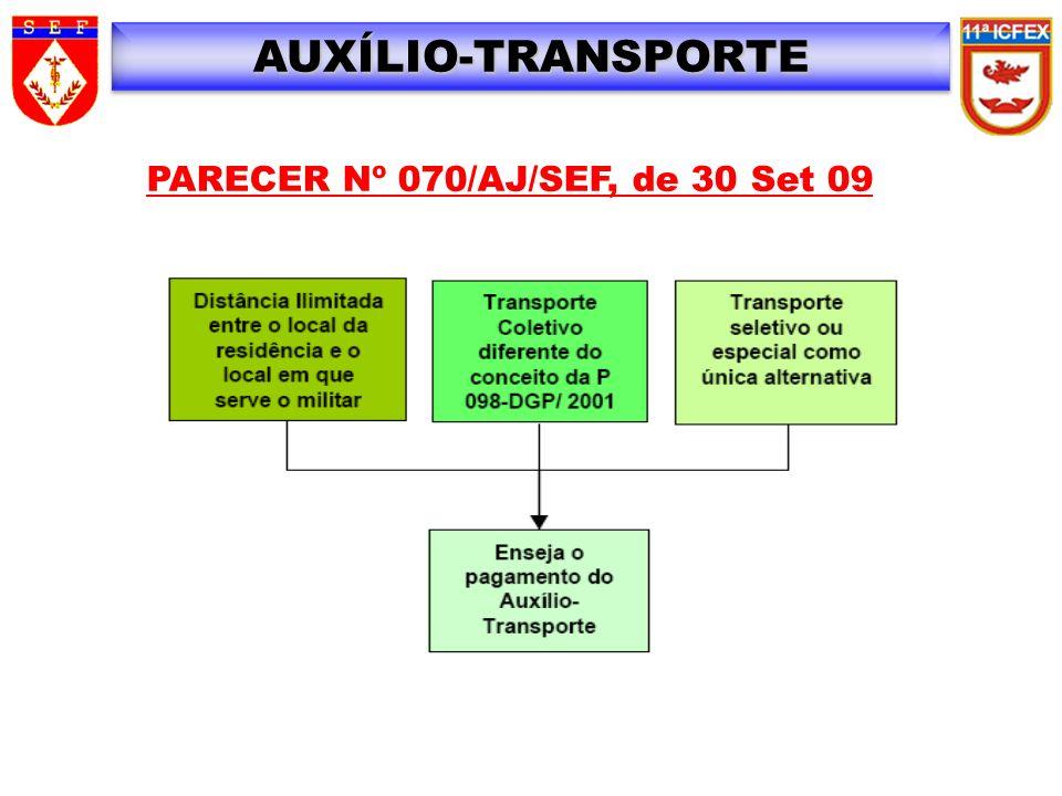 PARECER Nº 070/AJ/SEF, de 30 Set 09 AUXÍLIO-TRANSPORTE