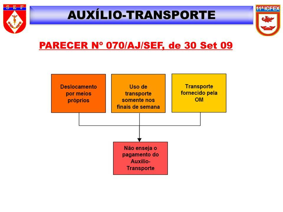 AUXÍLIO-TRANSPORTE