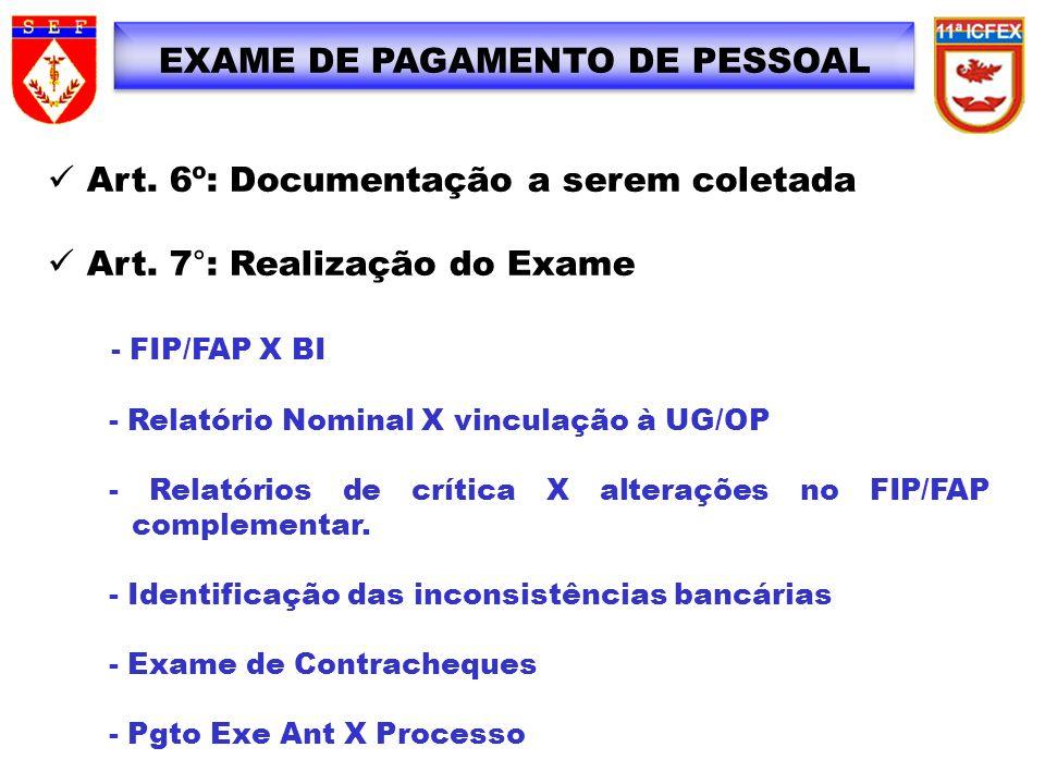 EXAME DE PAGAMENTO DE PESSOAL Art. 6º: Documentação a serem coletada Art. 7°: Realização do Exame - FIP/FAP X BI - Relatório Nominal X vinculação à UG