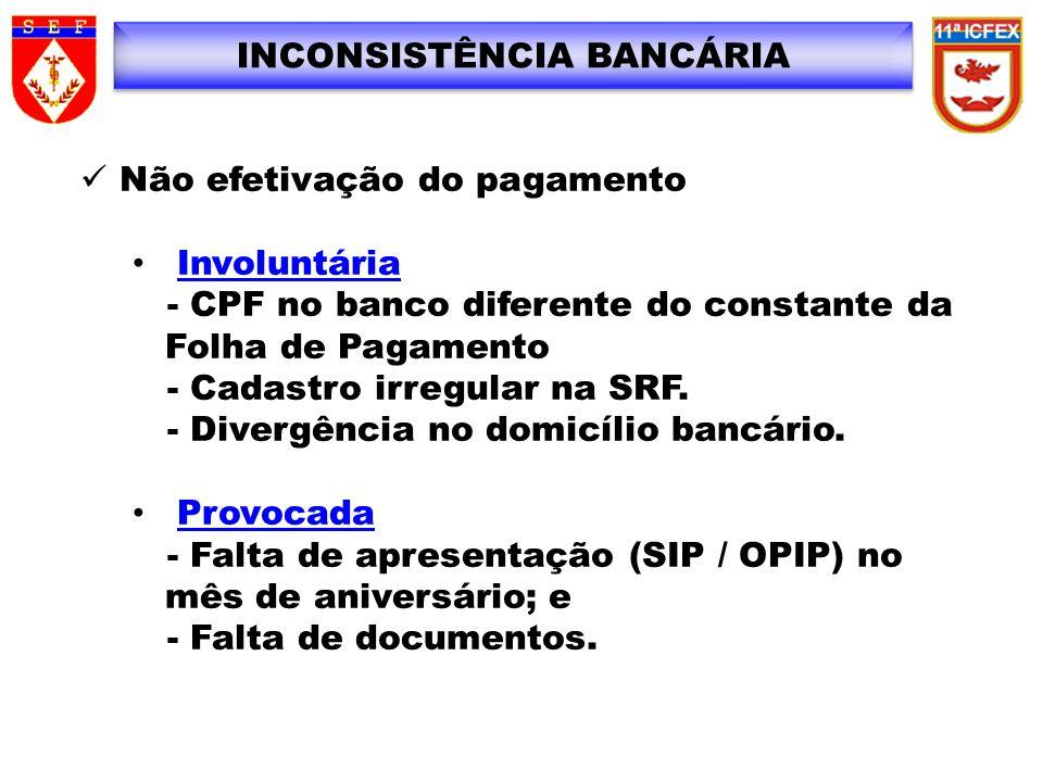 Não efetivação do pagamento Involuntária - CPF no banco diferente do constante da Folha de Pagamento - Cadastro irregular na SRF. - Divergência no dom