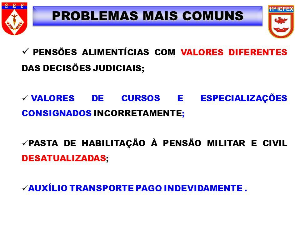 PROBLEMAS MAIS COMUNS PENSÕES ALIMENTÍCIAS COM VALORES DIFERENTES DAS DECISÕES JUDICIAIS; VALORES DE CURSOS E ESPECIALIZAÇÕES CONSIGNADOS INCORRETAMEN