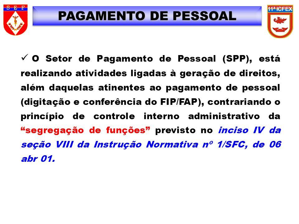 O Setor de Pagamento de Pessoal (SPP), está realizando atividades ligadas à geração de direitos, além daquelas atinentes ao pagamento de pessoal (digi