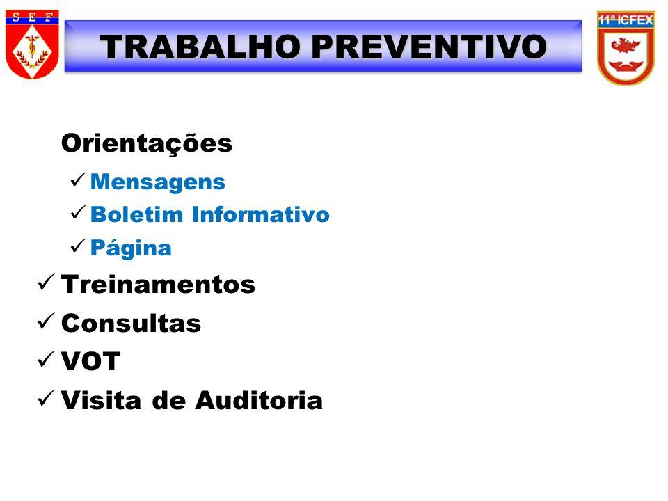Orientações Mensagens Boletim Informativo Página Treinamentos Consultas VOT Visita de Auditoria TRABALHO PREVENTIVO