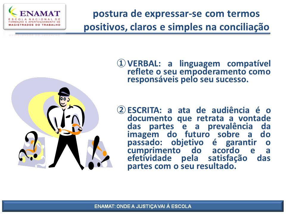 postura de expressar-se com termos positivos, claros e simples na conciliação VERBAL: a linguagem compatível reflete o seu empoderamento como responsá