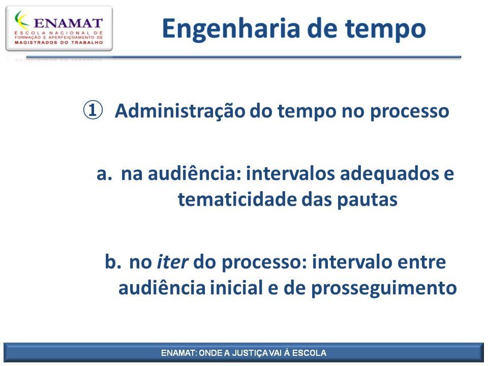 Administração do tempo no processo a.na audiência: intervalos adequados e tematicidade das pautas b.no iter do processo: intervalo entre audiência ini