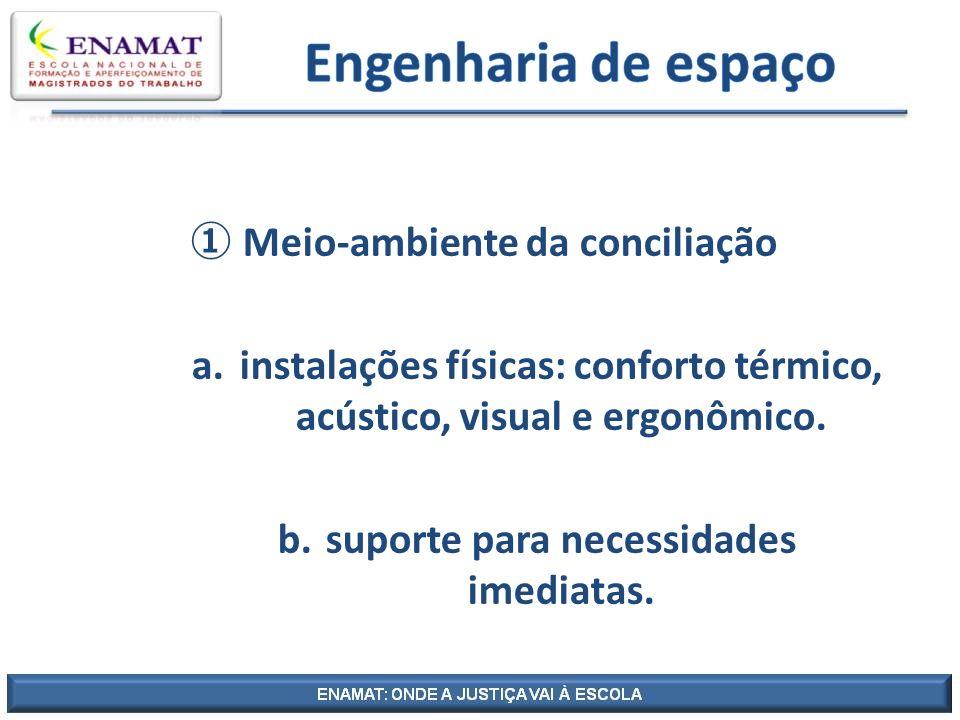 Meio-ambiente da conciliação a.instalações físicas: conforto térmico, acústico, visual e ergonômico. b.suporte para necessidades imediatas.