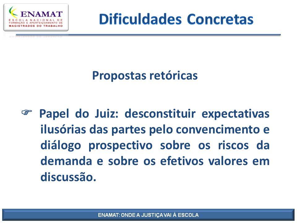 Propostas retóricas Papel do Juiz: desconstituir expectativas ilusórias das partes pelo convencimento e diálogo prospectivo sobre os riscos da demanda