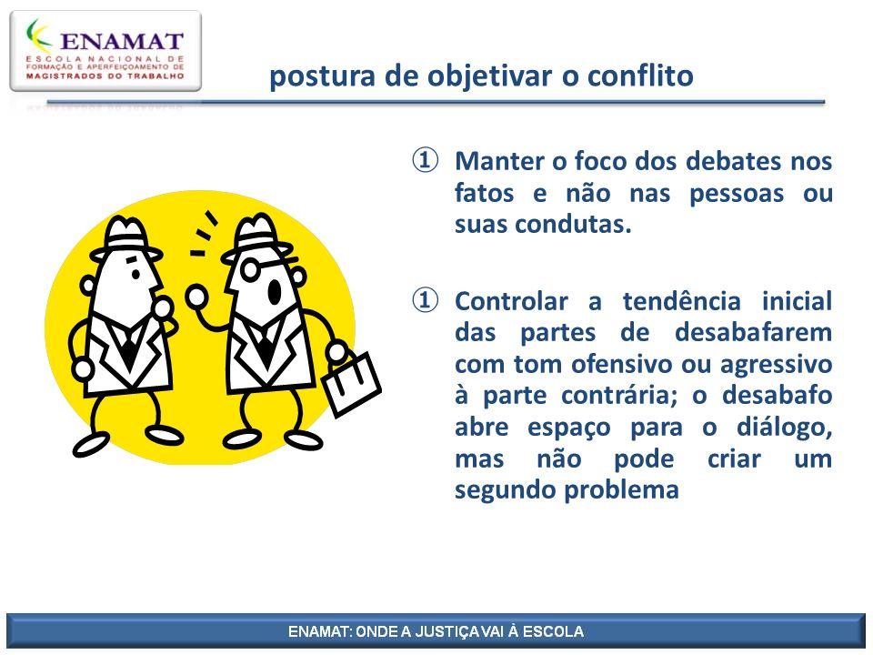 postura de objetivar o conflito Manter o foco dos debates nos fatos e não nas pessoas ou suas condutas. Controlar a tendência inicial das partes de de