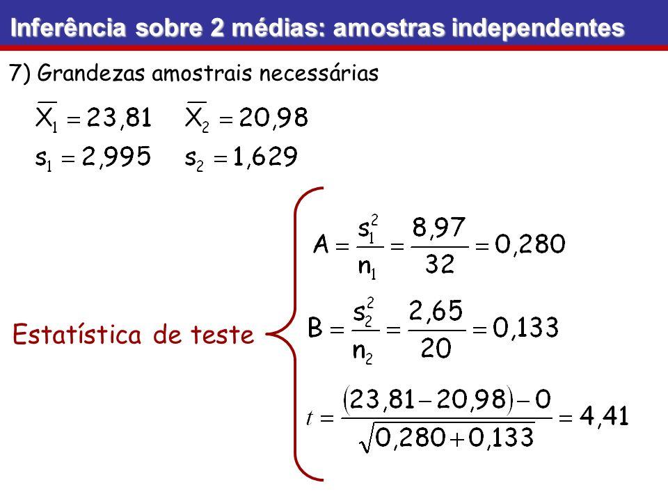 7) Grandezas amostrais necessárias Inferência sobre 2 médias: amostras independentes Estatística de teste