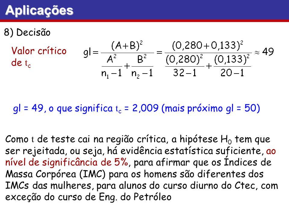 8) Decisão Valor crítico de t c gl = 49, o que significa t c = 2,009 (mais próximo gl = 50) Como t de teste cai na região crítica, a hipótese H 0 tem