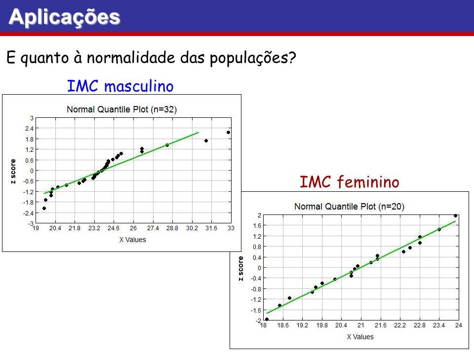 IMC masculino E quanto à normalidade das populações? Aplicações