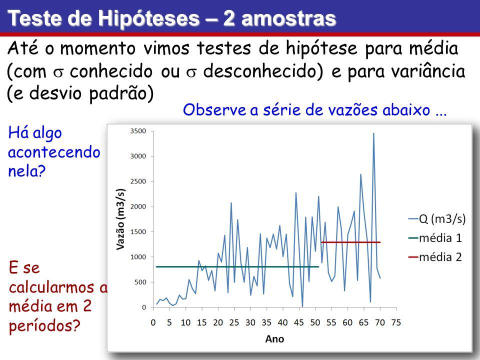 Teste de Hipóteses – 2 amostras Até o momento vimos testes de hipótese para média (com conhecido ou desconhecido) e para variância (e desvio padrão) O