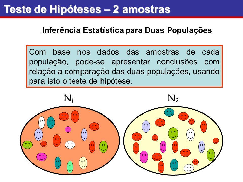Com base nos dados das amostras de cada população, pode-se apresentar conclusões com relação a comparação das duas populações, usando para isto o test