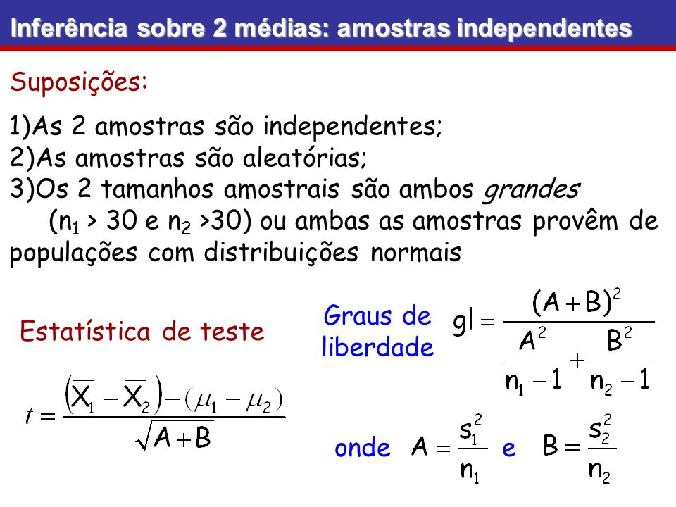 Inferência sobre 2 médias: amostras independentes Valores críticos tabela da curva t Hipóteses: H 0 : 1 = 2 ou 1 - 2 = 0 e H 1 : 1 2 Intervalo de confiança: onde,e