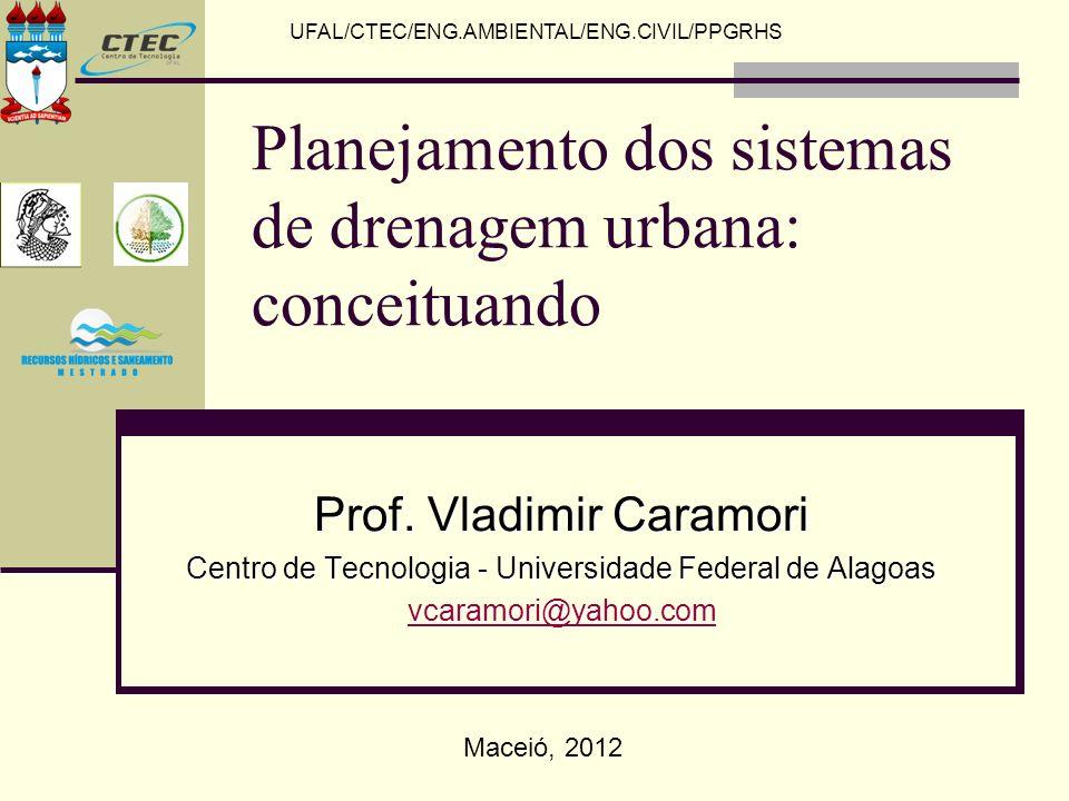 UFAL/CTEC/ENG.AMBIENTAL/ENG.CIVIL/PPGRHS Planejamento dos sistemas de drenagem urbana: conceituando Prof. Vladimir Caramori Centro de Tecnologia - Uni