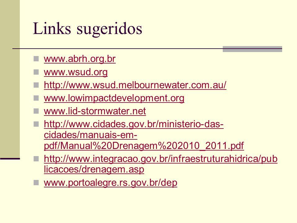 Links sugeridos www.abrh.org.br www.wsud.org http://www.wsud.melbournewater.com.au/ www.lowimpactdevelopment.org www.lid-stormwater.net http://www.cid